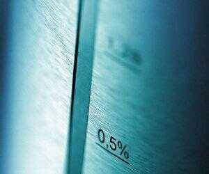 miarka procentowa